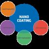 Nano Coating Model