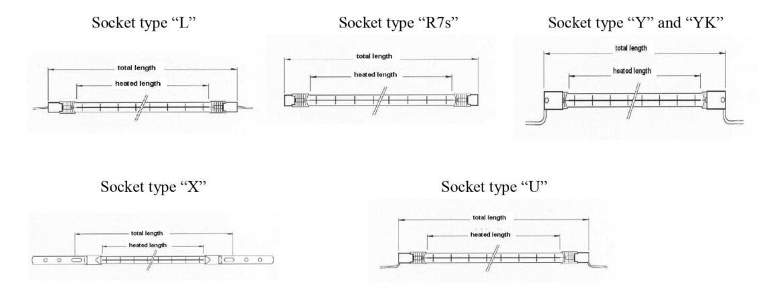Подбор ИК ламп по спецификации